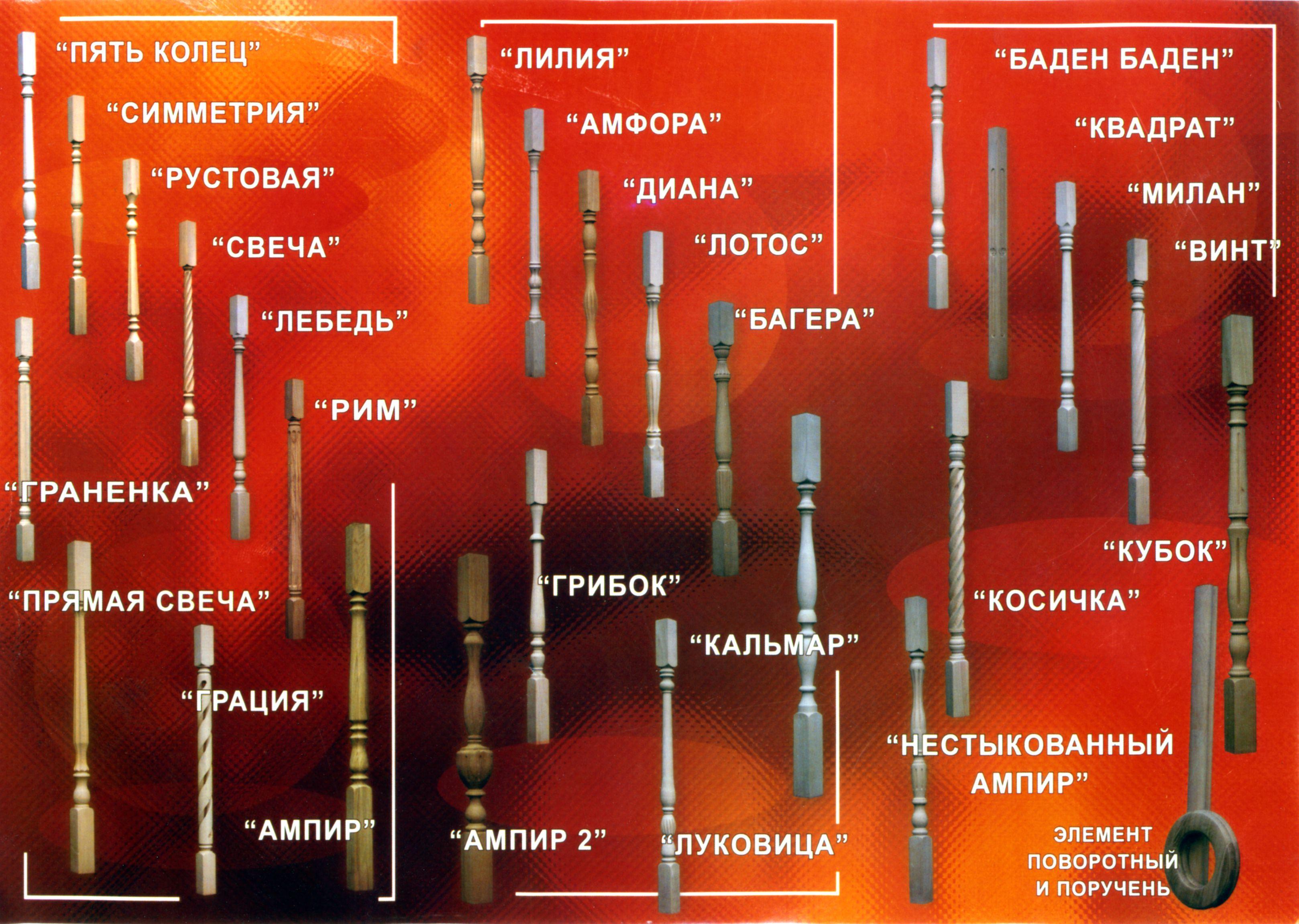 Строительная компания Русичи